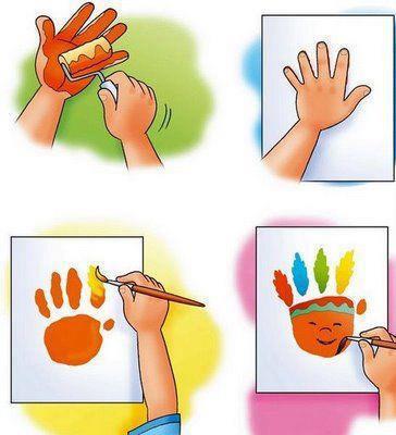 Igra prstiju i boja - Page 5 Otlacok-ruky-indi%C3%A1n